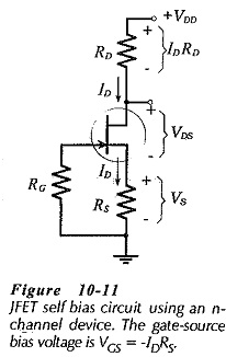Pleasant Self Bias Circuit Diagram Self Bias For P Channel Jfet Wiring Digital Resources Bioskbiperorg