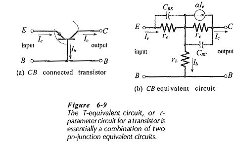 Transistor Models and Parameters