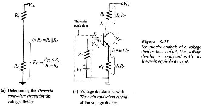 Voltage Divider Bias Circuit