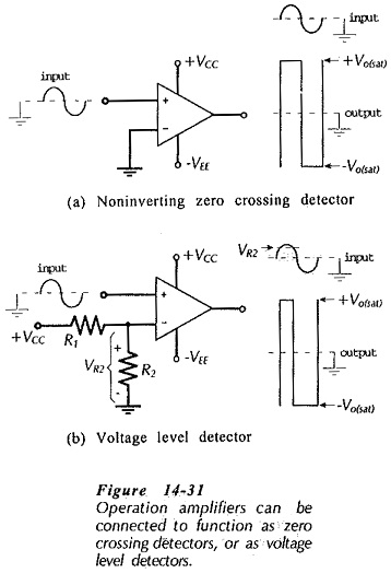 Voltage Level Detectors