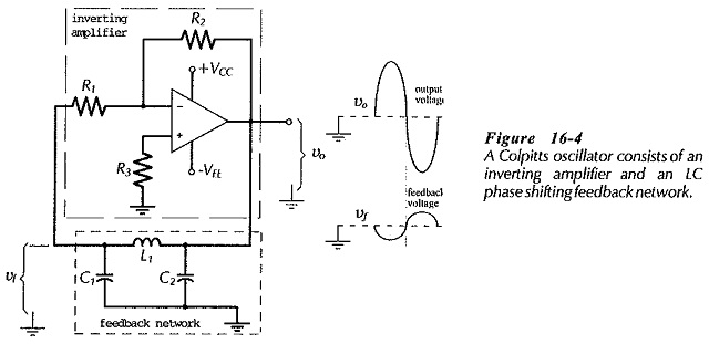 Colpitts Oscillator using Op Amp