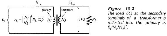Transformer Coupled Class A Amplifier