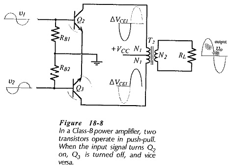 transformer coupled class b amplifier crossover distortion