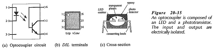 Optocoupler Circuit Operation