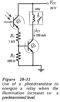 Phototransistors Working