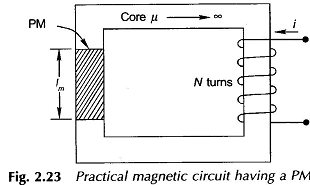 Application of Permanent Magnet Motor