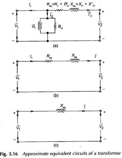 Approximate Equivalent Circuit of Transformer