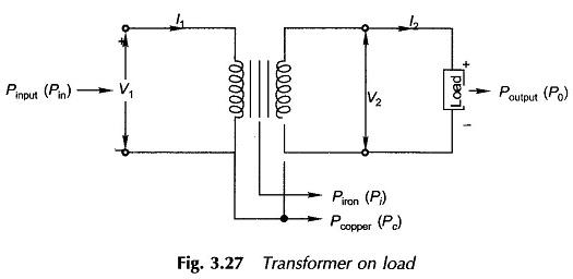 Transformer Efficiency Formula
