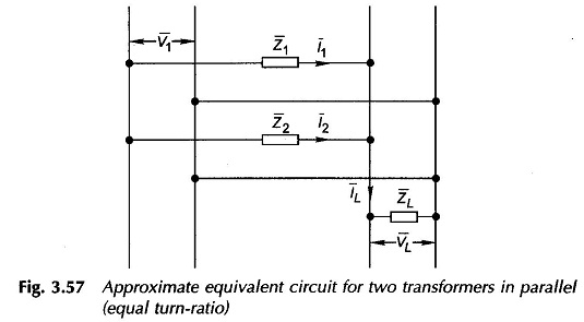 Parallel Operation of Transformer
