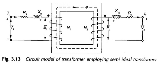 Real Transformer On Load Condition
