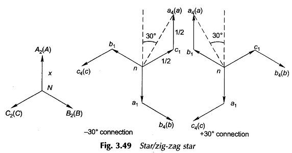 [WQZT_9871]  Three Phase Transformer Connections | Zig Zag Transformer Wiring Diagram |  | EEEGUIDE
