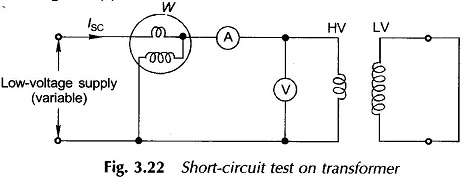 Two chief difficulties which do not warrant the Transformer Testing Methods by direct load test are: (i) large amount of energy has to be wasted in such a test,