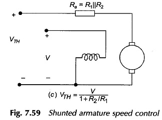Shunted Armature Control