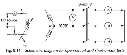 Synchronous Reactance