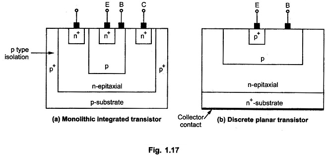 Fabrication of Monolithic IC
