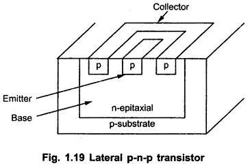 Fabrication of PNP Transistor in Integrated Circuit