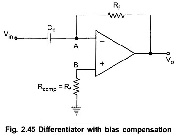 Ideal Op Amp Differentiator