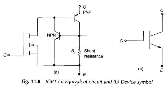 IGBT Transistor Circuit or Insulated Gas Bipolar Transistor