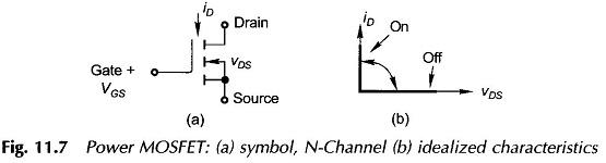 Power MOSFET Symbol