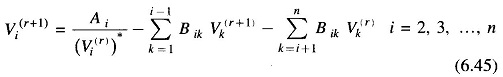Gauss Seidel Method
