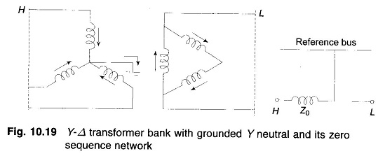 Sequence Impedance and Networks of Transformers