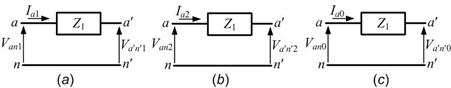 Sequence Impedance of Transmission Line