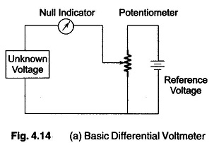 differential voltmeter ac differential voltmeter block IGBT Tester Circuit Diagram