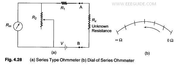 Series Type Ohmmeter