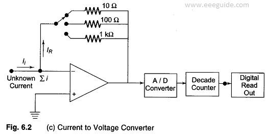 Current to Voltage Converter in Digital Multimeter