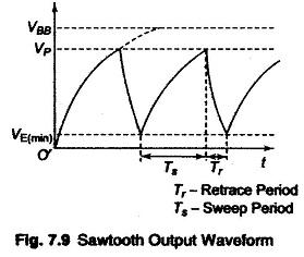 Horizontal Deflecting System