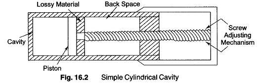 Simple Cylindrical Cavity Wavemeter