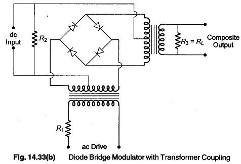 Diode Bridge Type Modulator