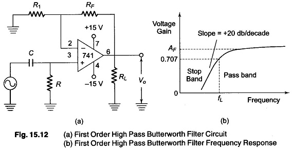First Order High Pass Butterworth Filter Derivation