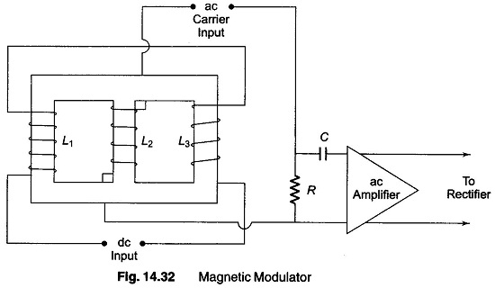 Magnetic Modulator