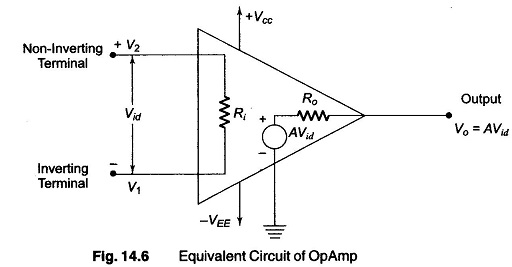 Operational Amplifier Definition