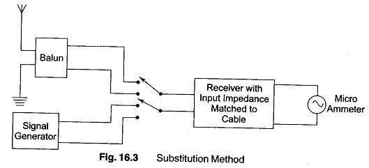 RF UHF field strength meter circuit