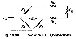 Resistance Temperature Detector Working