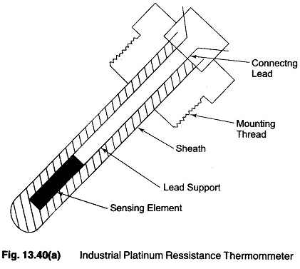Resistance Thermometer Bridge Circuit
