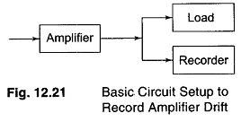 Strip Chart Recorder Application