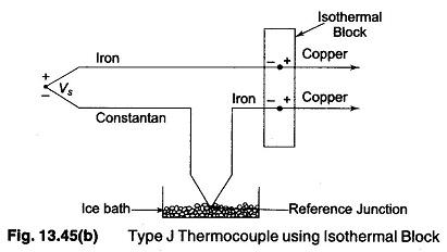 k type thermocouple circuit diagram thermocouple circuit working types advantage disadvantages  thermocouple circuit working types