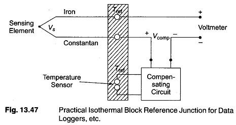 Thermocouple Circuit