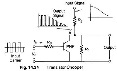 Transistor Chopper Circuit