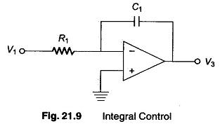Analog Electronics Process Controllers