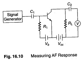 Audio Amplifier Frequency Response