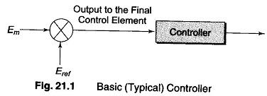 Basic Automatic Control