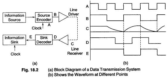 Data Transmission System