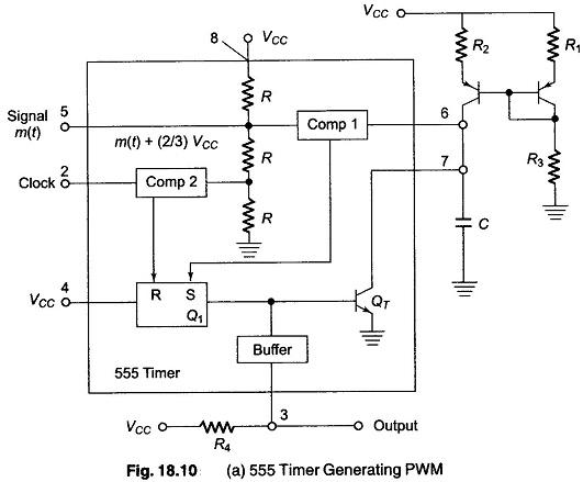Pulse Width Modulation