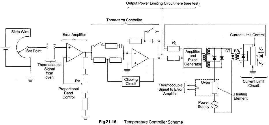 Temperature Controls using an Analog Electronic Controller