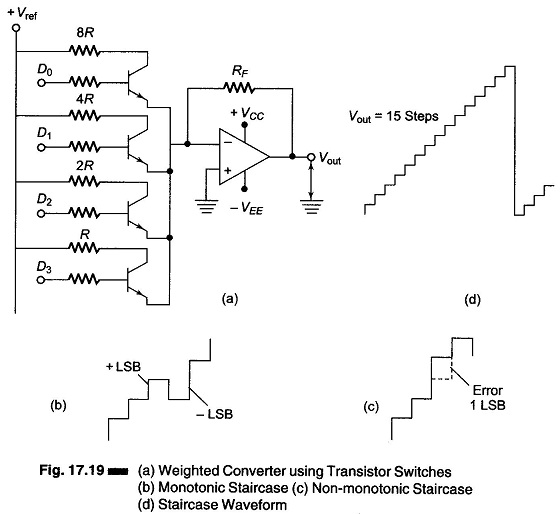 Weighted Converter Using Transistor Switches