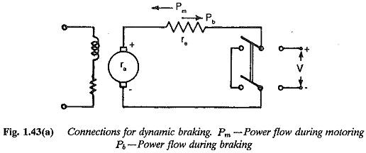 DC Motor Electric Brakes